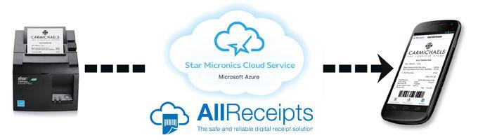 Cloud Services Image